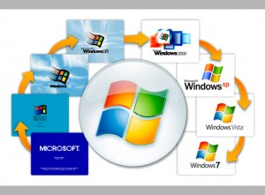 Versions of Windows Operating System